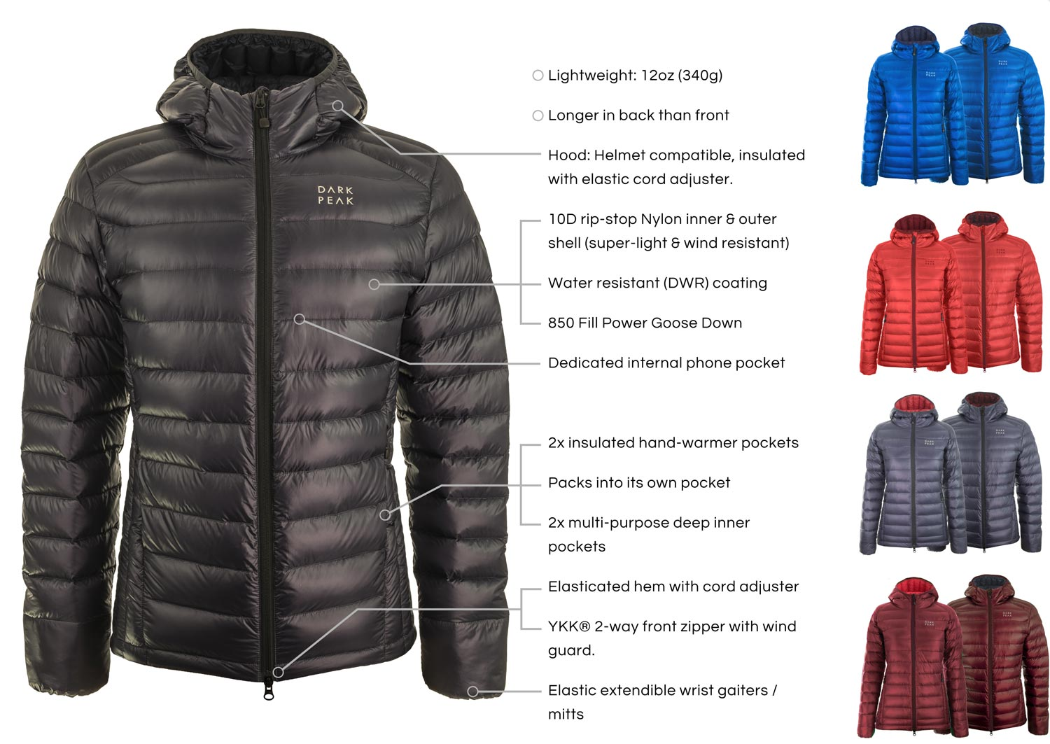Technical Specs for the Nessh Down Jacket